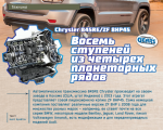 Разбор АКП Chrysler 845RE/ZF 8HP45
